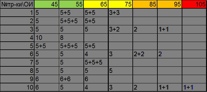 Схема увеличения в жиме
