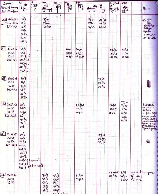 Дневник тренировок 2015 (май)