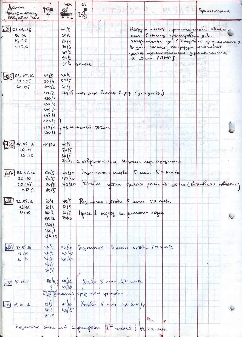Дневник тренировок 2016
